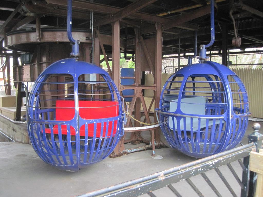 skywaycars